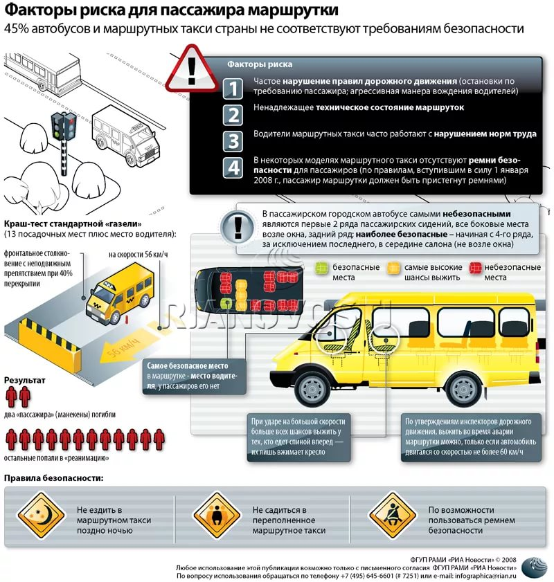 Самые безопасные места в автобусе и маршрутке
