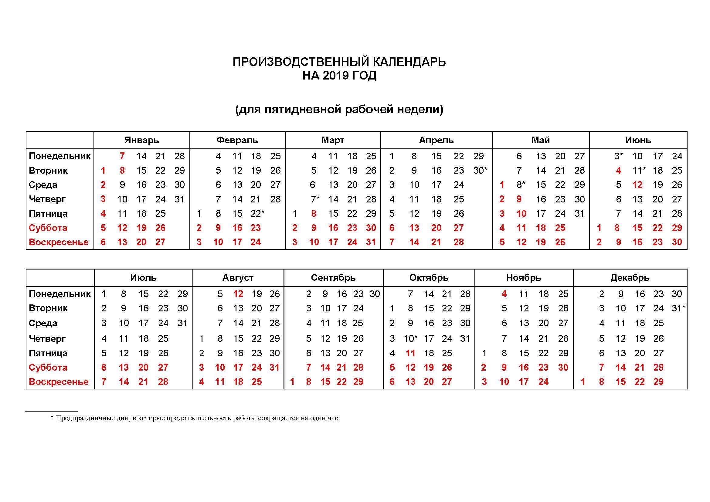Праздники в январе 2019 года: официальные выходные, календарь в 2019 году