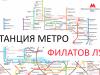 Станция метро в Москве: Филатов Луг. Схема на карте