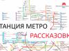 Станция метро в Москве: Рассказовка. Схема на карте