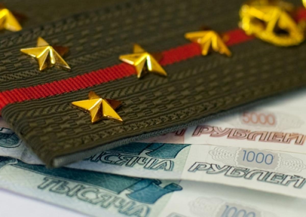 Как производится индексация военной пенсии фото
