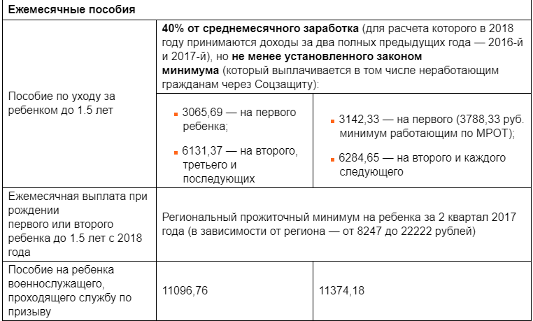Приемная семья: выплаты в 2018-2019 году