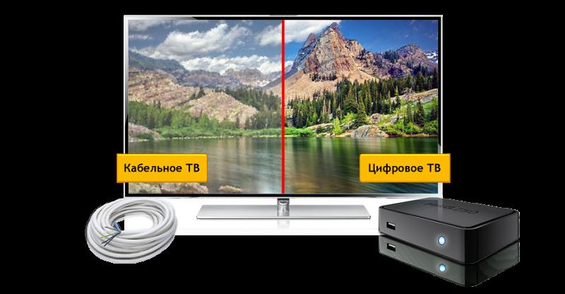 Чем отличается аналоговое ТВ от нового фото