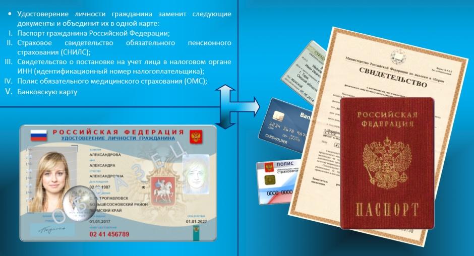 Что собой представляет новый паспорт фото