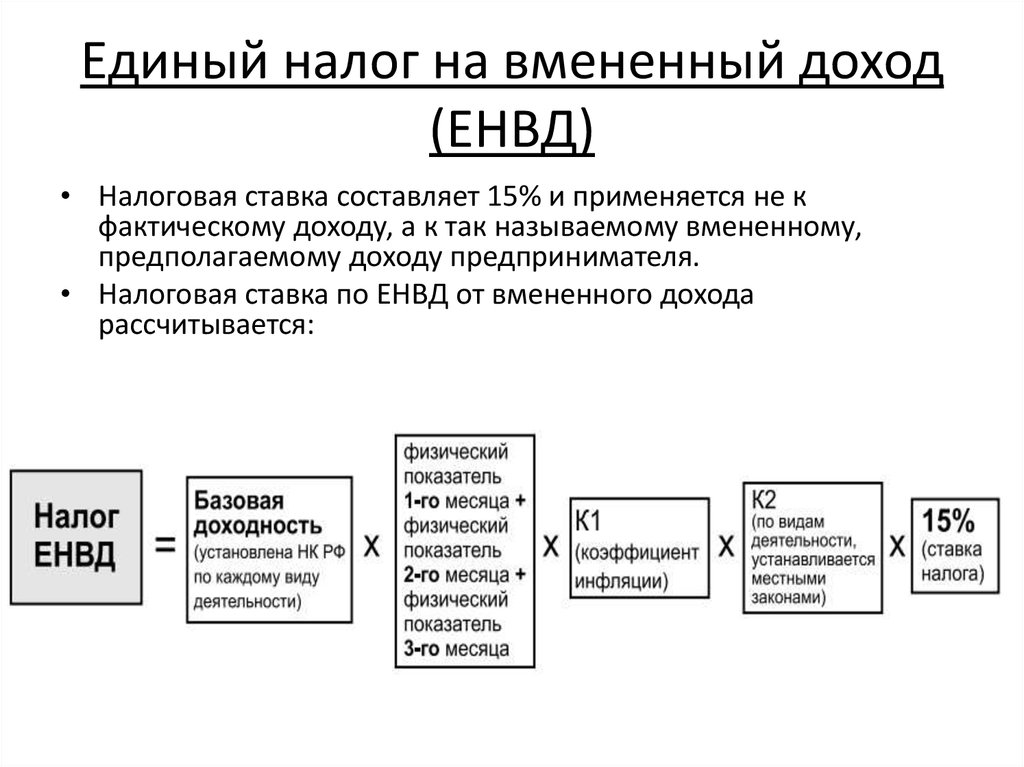 Что такое налог ЕНВД фото