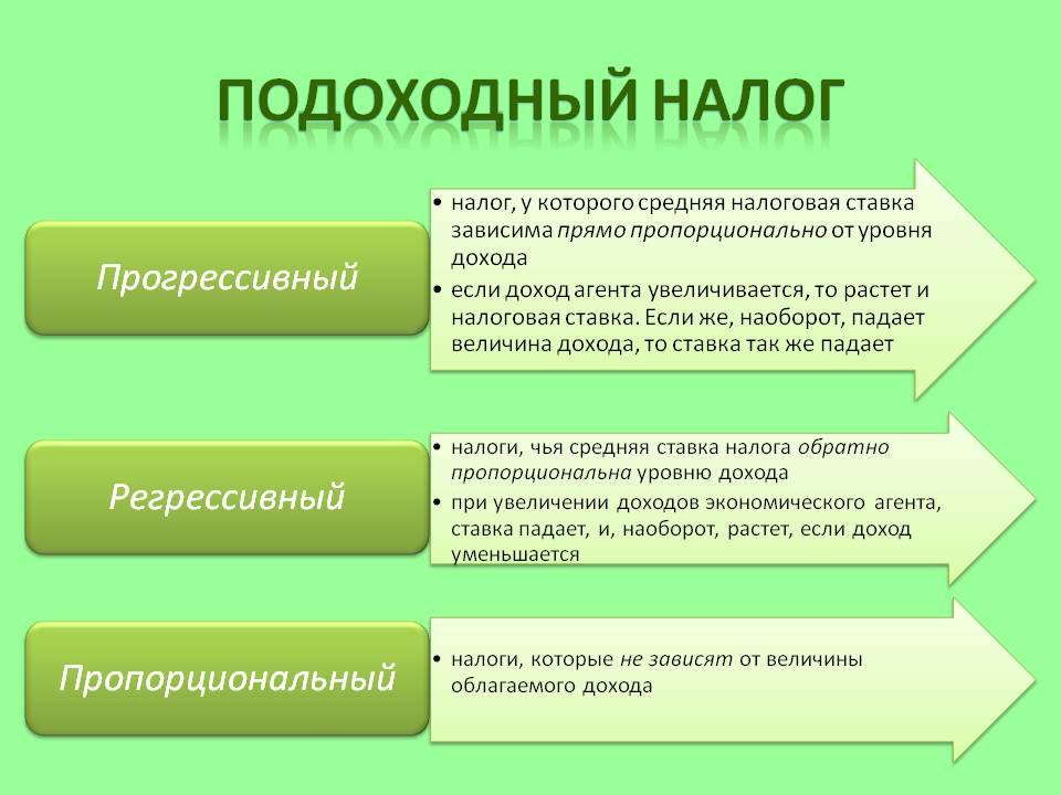 Изображение - 6 ндфл с 2019 года пример заполнения и сроки сдачи CHto-takoe-podohodnyj-nalog-foto