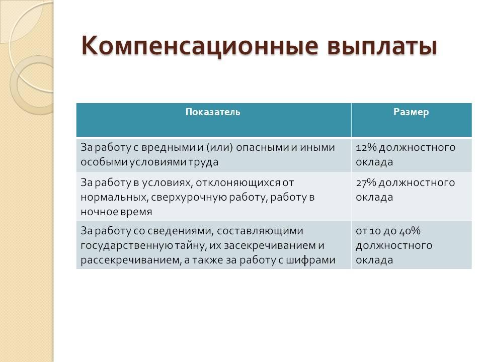 Факторы, от которых зависит сумма дотационной выплаты фото