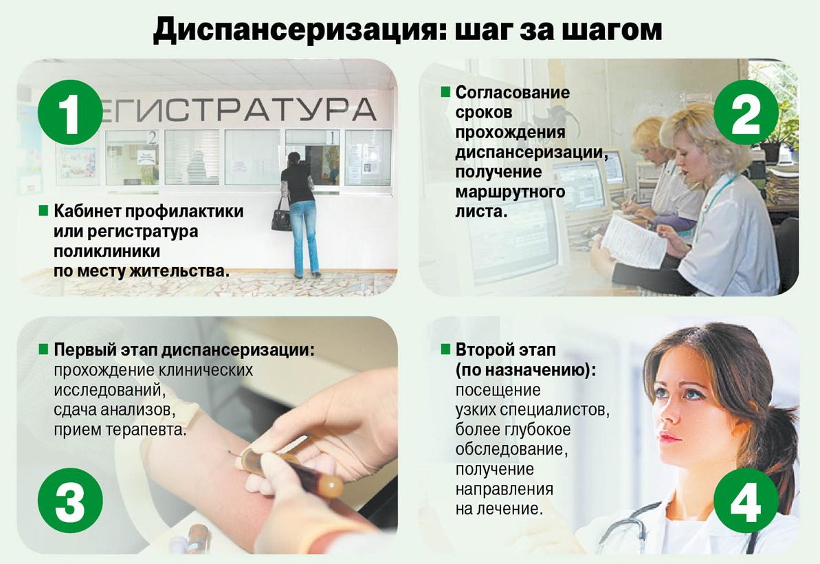 Как проходит проверка фото