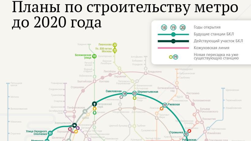 Какие станции планируют открыть в 2019 году фото