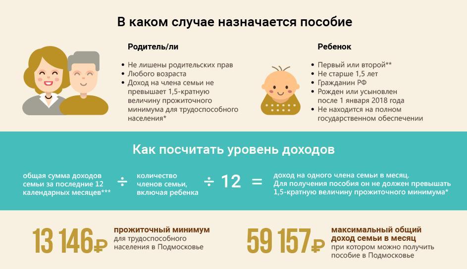 Изображение - Деньги за первого ребенка в 2019 году Mozhno-li-pretendovat-na-eshhe-kakuyu-to-pomoshh-foto