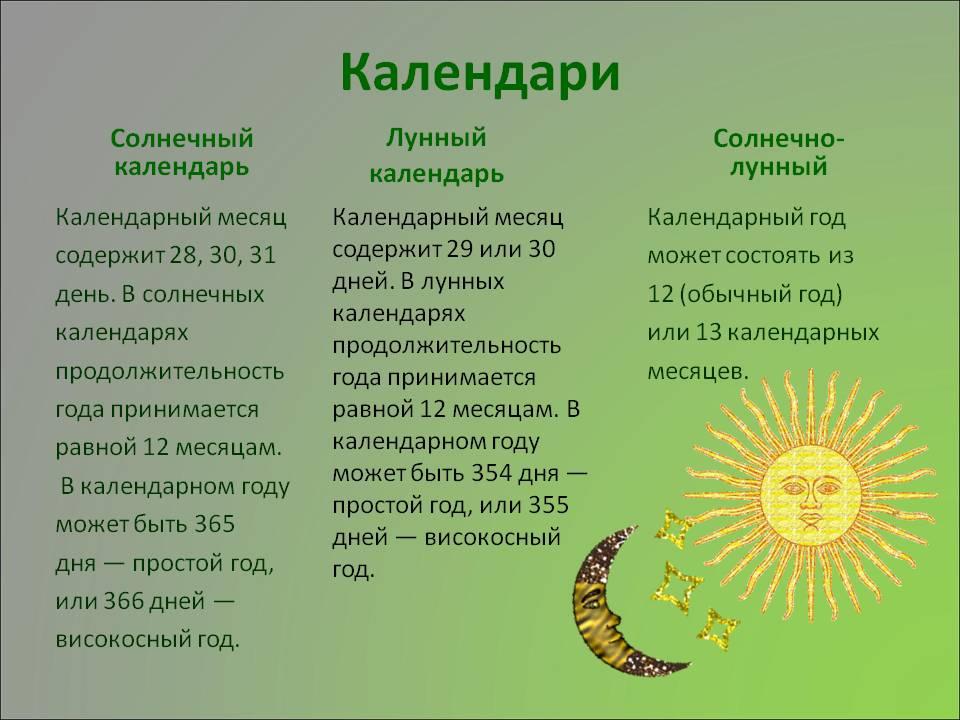 Особенности составления праздничного календаря фото