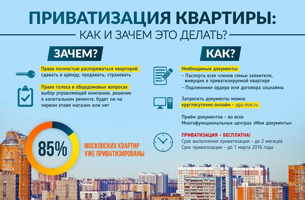 приватизация недвижимости в 2020 году