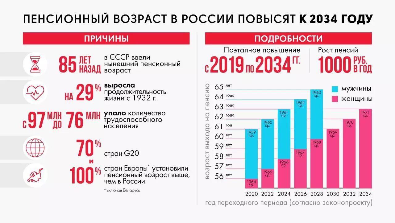 Программа на 2019 год фото