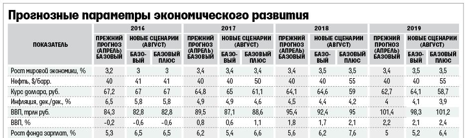 Стабилизируется ли внутренняя экономика страны фото