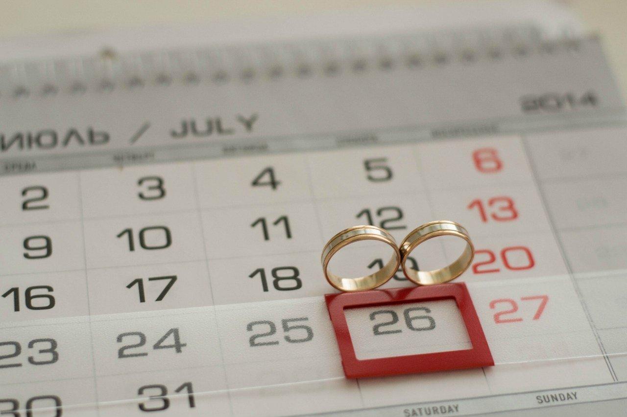 Благоприятные даты для таинства в будущем году фото